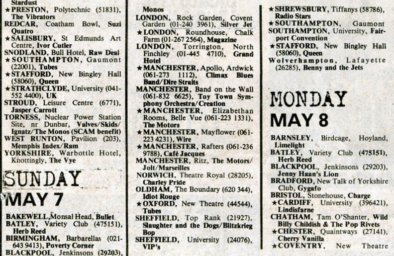 Queen in Stafford on 07.05.1978