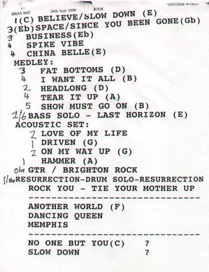 Setlist - Brian May in Stockholm, 28.09.1998